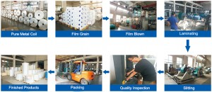 copolymer coated steel tape processing from LINT TOP
